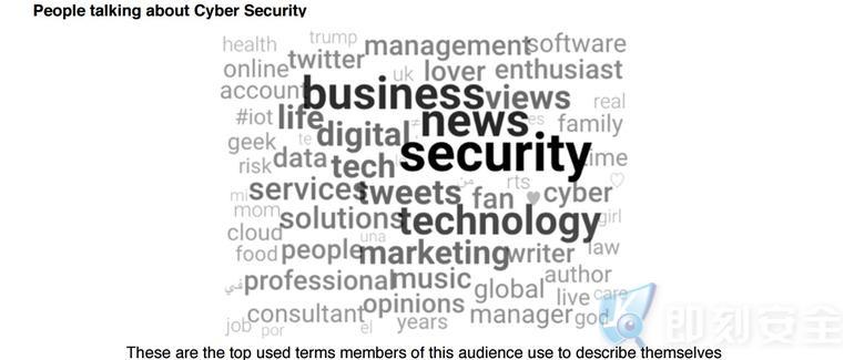 cybersecuritytopics